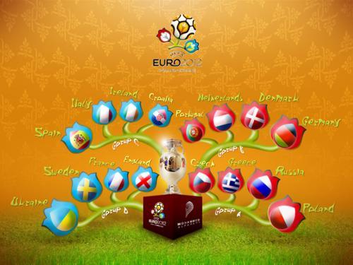 squadre euro 2012